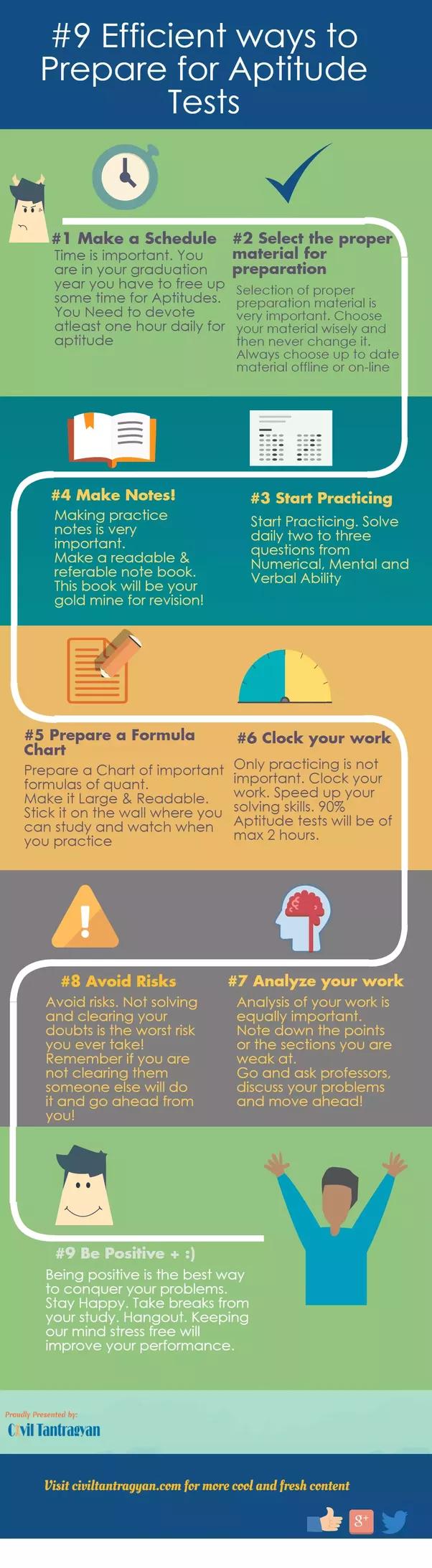 ielts how to prepare quora