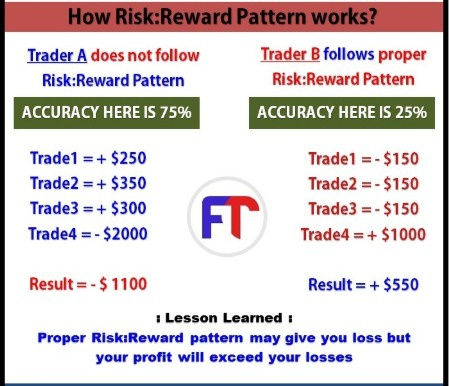 Can i really make money trading forex