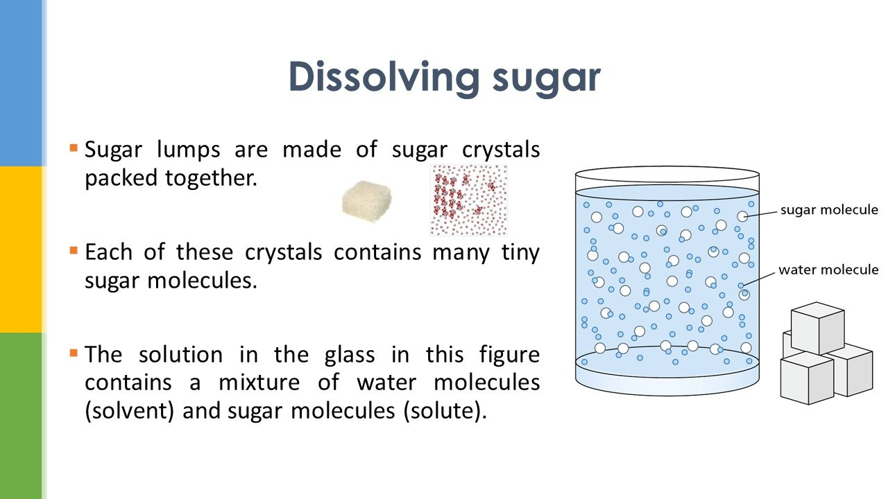 What Is Sugar Water S Chemical Formula Quora