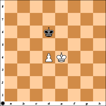Should The Rules Of Chess Be Revised So That If You Have No Legal