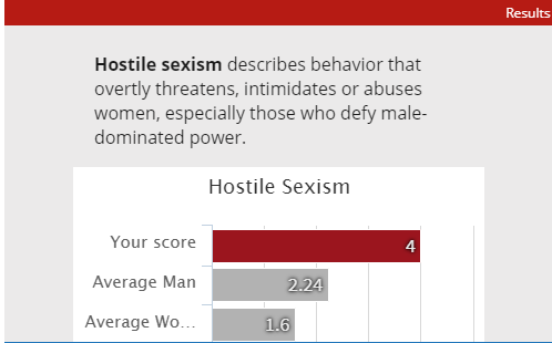examples of hostile sexism