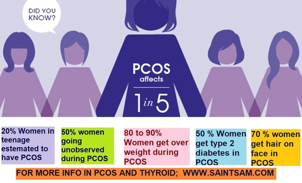 What are some weight loss tips for PCOS and hypothyroid patients