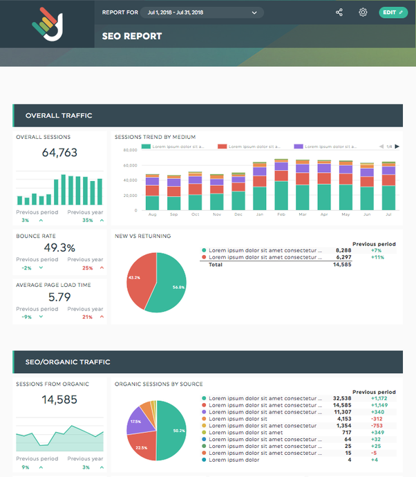 What is a good template for a quarterly marketing report for a non dashthis has many report templates to choose from that will help you save some time maxwellsz