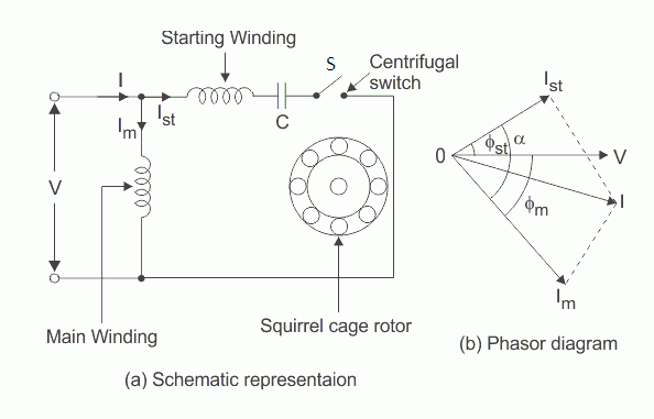 what is a capacitor start capacitor run in a motor? quora Single Phase Motor Wiring Diagrams at Capacitor Start Induction Run Motor Wiring Diagram