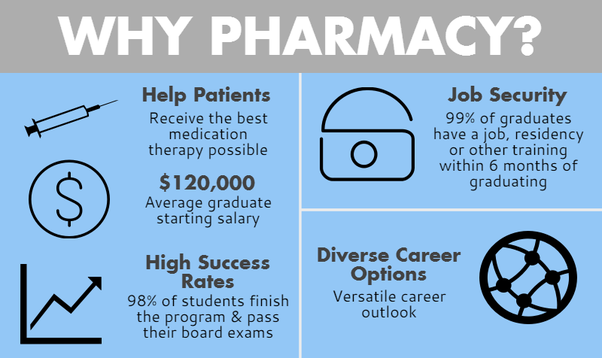 As the link between patients and medicine, pharmacists must be experts on  prescription drugs and over-the-counter medications, understanding use, ...