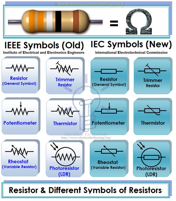 How many types of resistors exist? - Quora