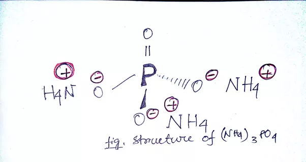 Po4 Charge: How Is The Structure Of Ammonium Phosphate (NH4) 3PO4?