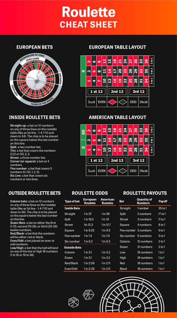 Roulette strategies wikipedia blackjack surrender hand signal