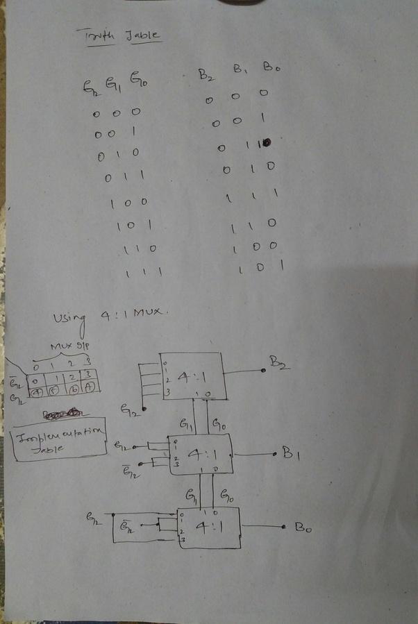 Binary Coded Decimal Converter Negative Logic