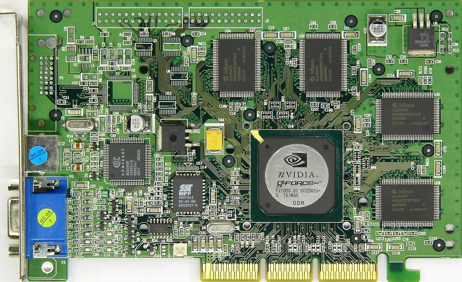 What are Adreno, Mali, Tegra and PowerVR? And which of them