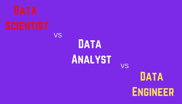 Data scientist vs Data analyst vs Data engineer? - Quora