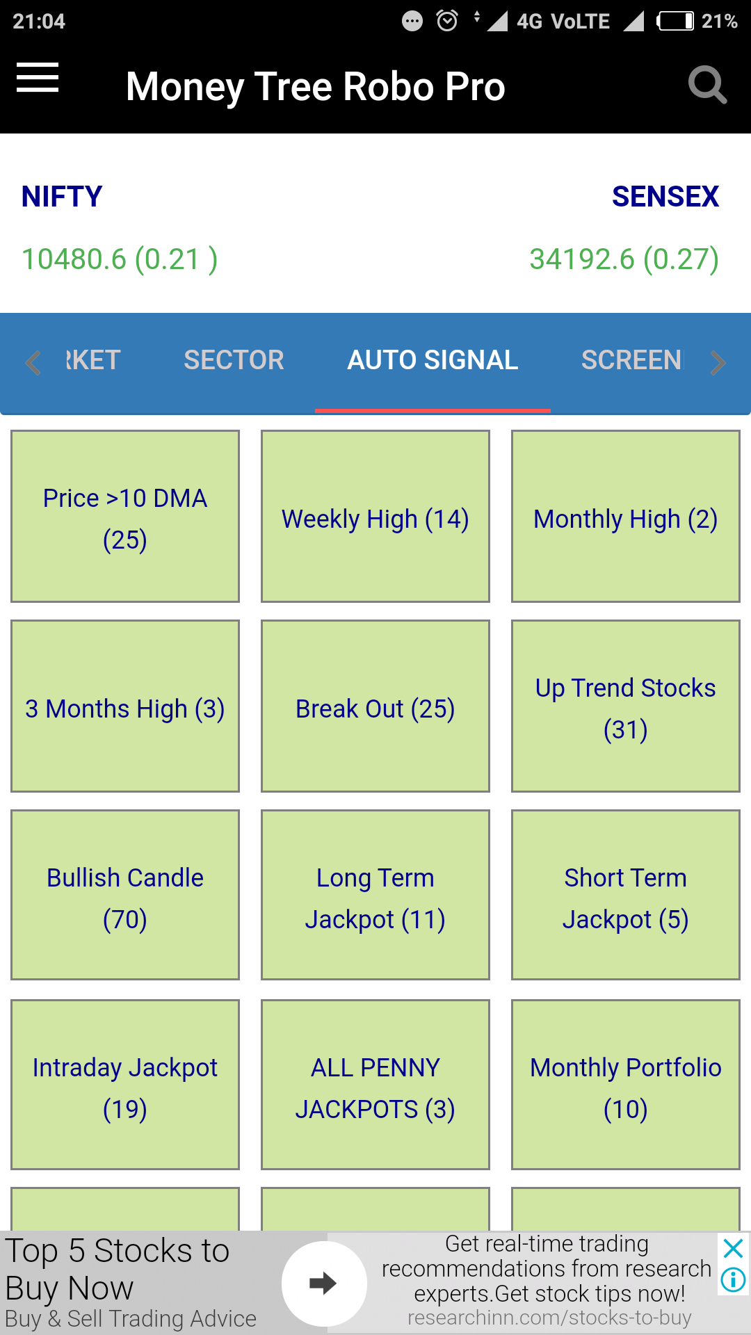 What is the best stock screener for intraday trading? - Quora