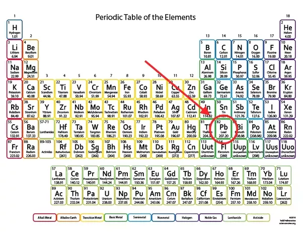 What is pb in chemistry quora its handy for knowing atomic weight and other useful things in chemistry it also has the names of all the elements and their symbols urtaz Gallery
