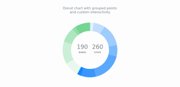 Can i generate radial graphics like pie charts or concentric you may use php ruby on rails or anything else and all data warehouses will work i often use mysql ccuart Choice Image