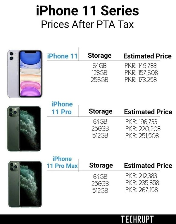 How Much Does A New Iphone 11 Series Cost In Pakistan Quora
