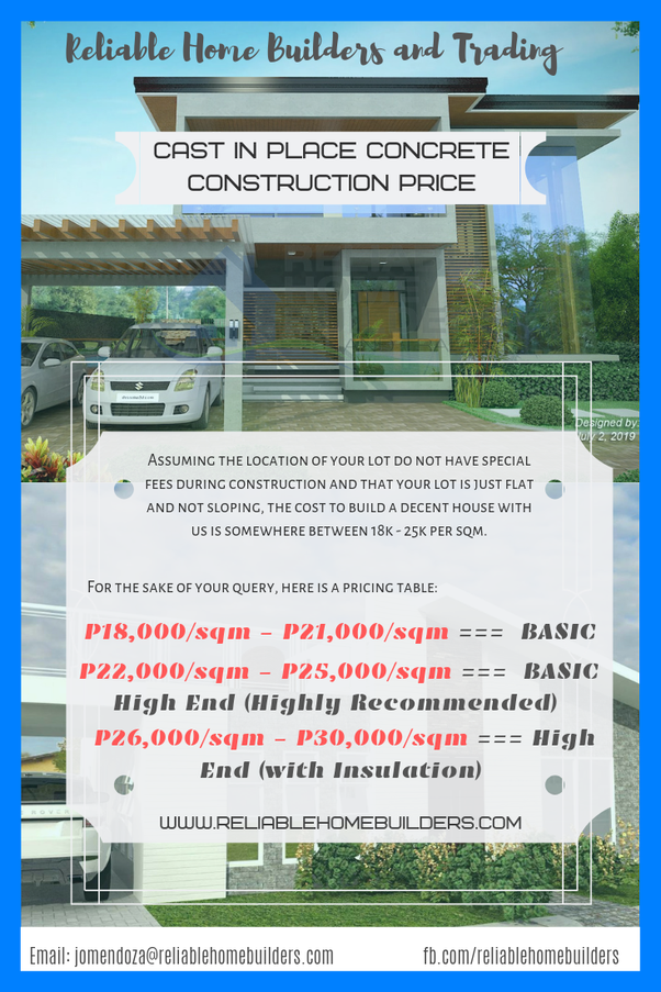How Much Will It Cost To Build A Simple House In The