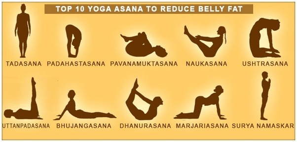 People Try Various Exercises To Reduce Belly And Hips The Best Part Of Yoga Is That Its Effects Are Enduring One Can At Home