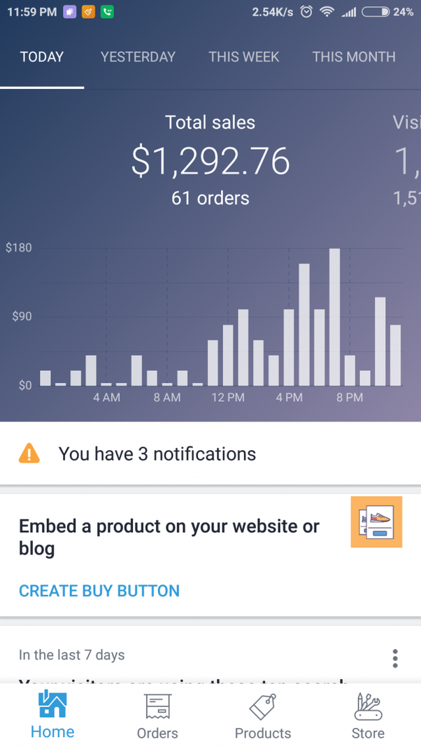 What are good Shopify niches? - Quora