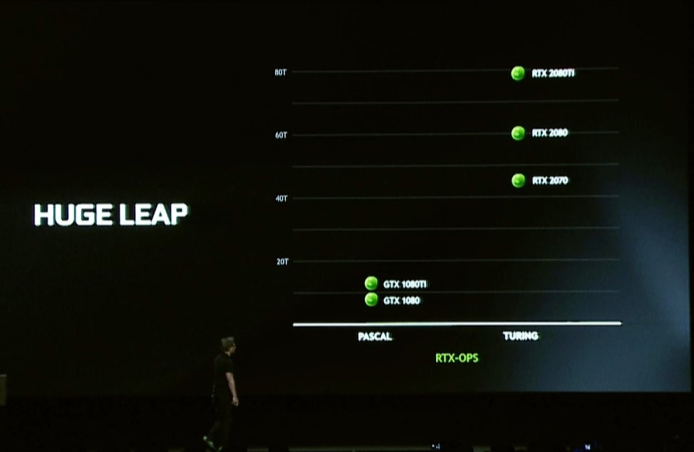 What are your thoughts about Nvidia's new RTX 2070, RTX 2080