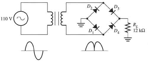 what is full wave rectifier