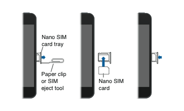sim cards for iphone 5 how to place a sim card in an iphone quora 2783