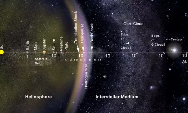 What Would Happen If Our Solar System Had Planets All At Least - Map of all planets