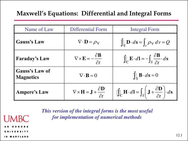What is the differential and integral equation form of