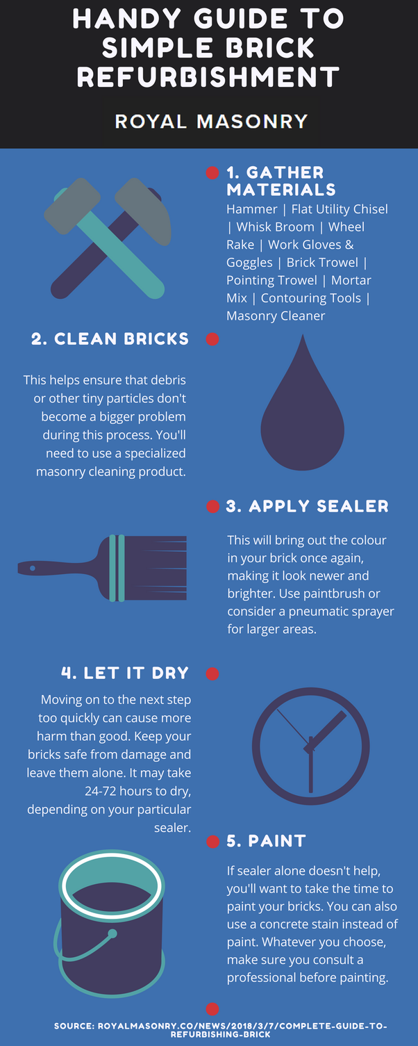 How to clean brick - Quora
