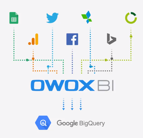 How to export raw data from a free Google Analytics account - Quora