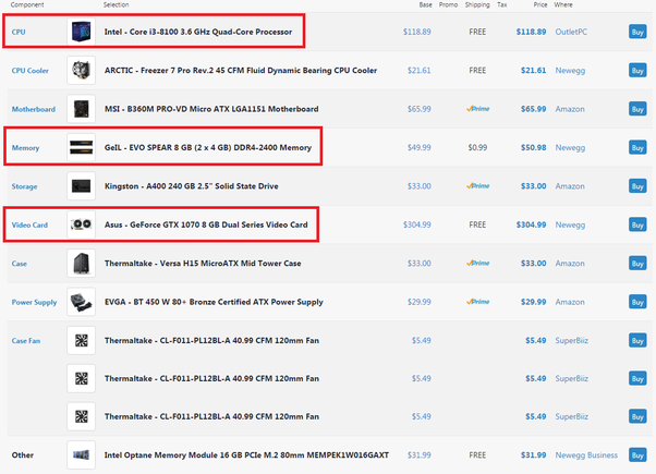 Is this a good PC? Will it bottleneck in CSGO? - Quora