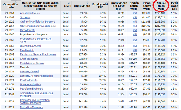 Jobs that pay 60k a year