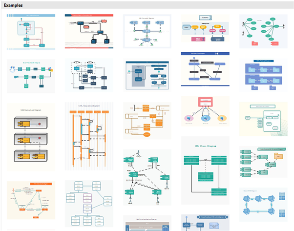 Which software is best for class diagram, use case diagram