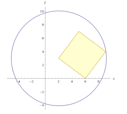 What will be the coordinates of the diagonally opposite