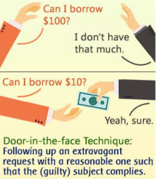 How To Use Face In Door Psychological Trick Most Effectively As Much Times As Possible What Are Some Examples Of Its Usage Quora