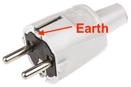 Wiring table lamp earth choice image wiring table and diagram wiring table lamp earth images wiring table and diagram sample why dont european plugs have earth greentooth Gallery