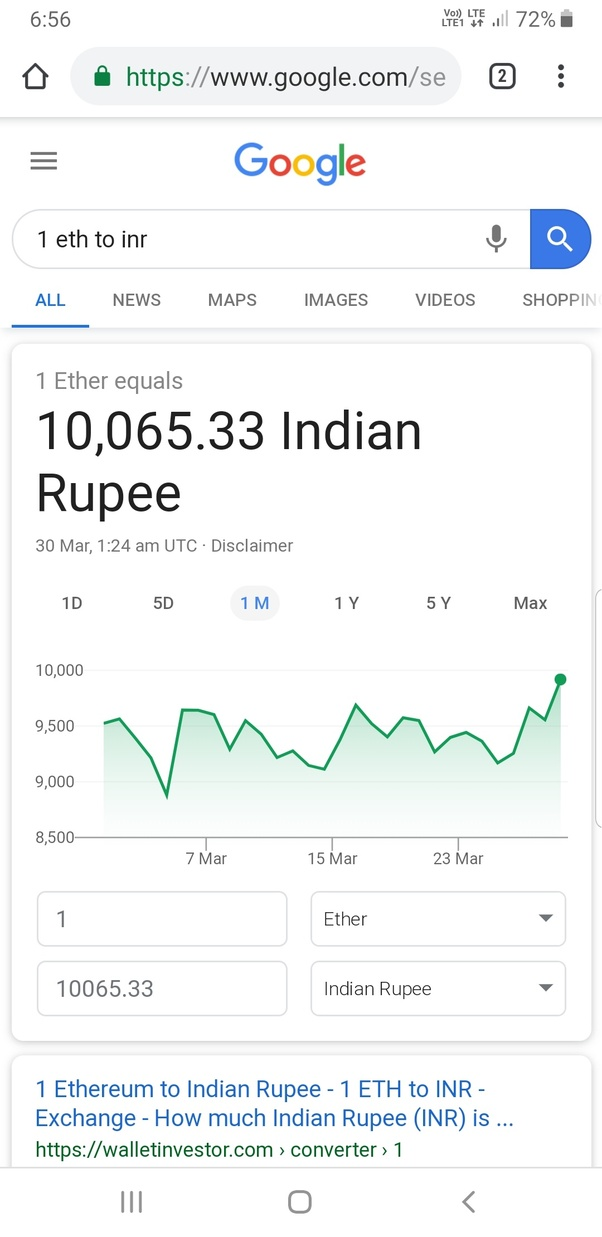 cryptocurrency prices in inr