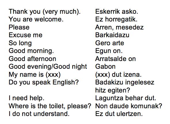 Basque, basque language | Etxepare Basque Institute
