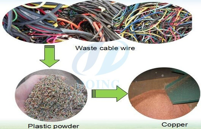 What are advantages of your copper wire recycling machine