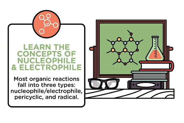What are the best ways to study organic chemistry? - Quora