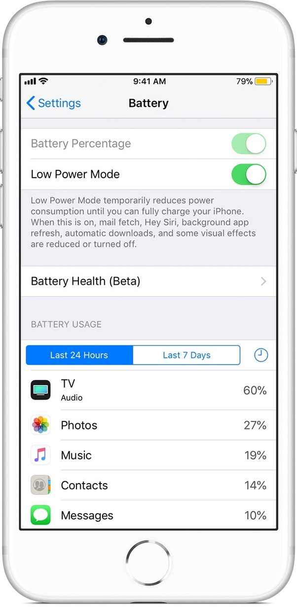 Low power mode iphone not working — photo 2