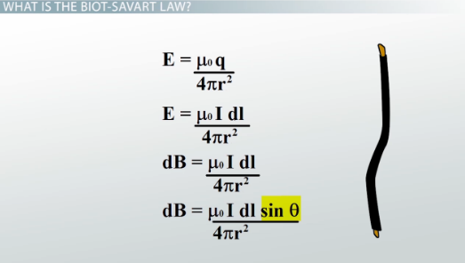 What is the proof of the Biot-Savart law in Physics? - Quora