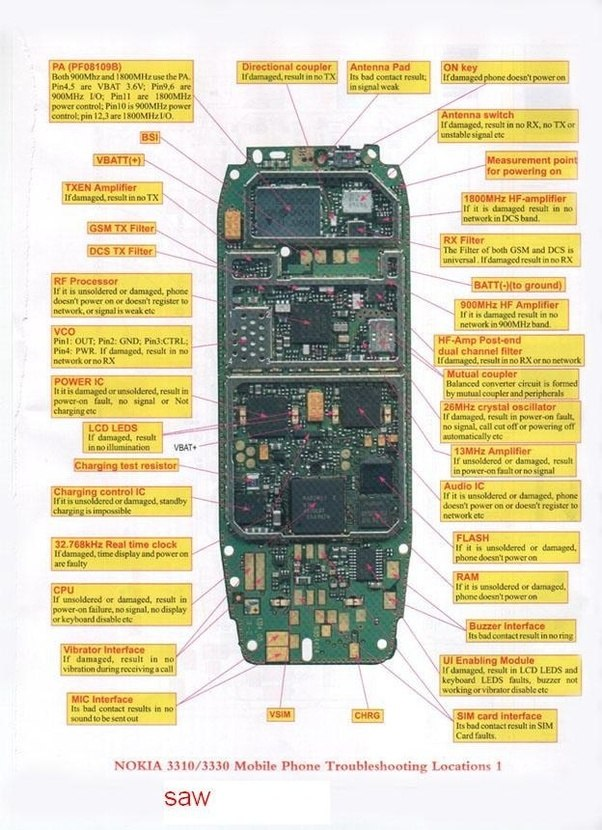 What If The Nokia 3310 Was Really Indestructible Quora - Circuit Diagram Nokia 3310