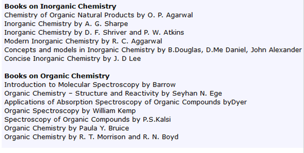 Which is the best book for iit jam chemistry quora i hope it helps fandeluxe Image collections