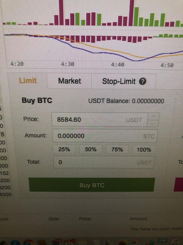 binance buy bitcoin usd