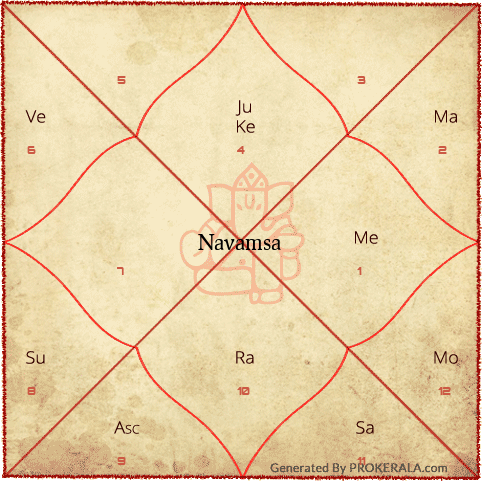 What can I know about my Navamsa chart? Rahu and Ketu are in
