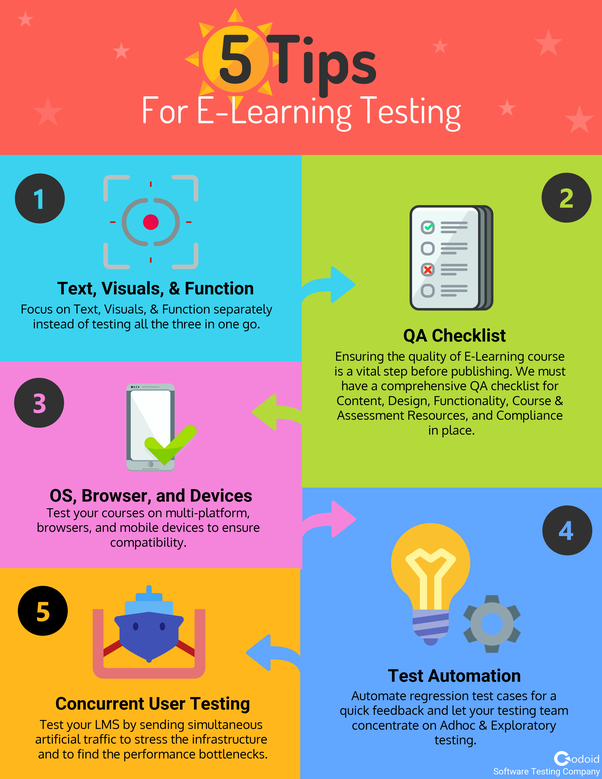 How to automate testing of e-learning HTML5 course - Quora