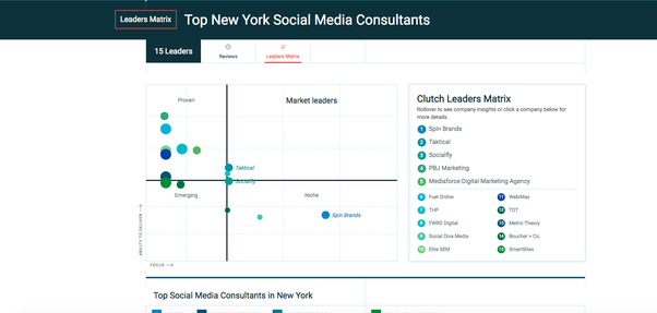 Which is the best influencer marketing agency in New York