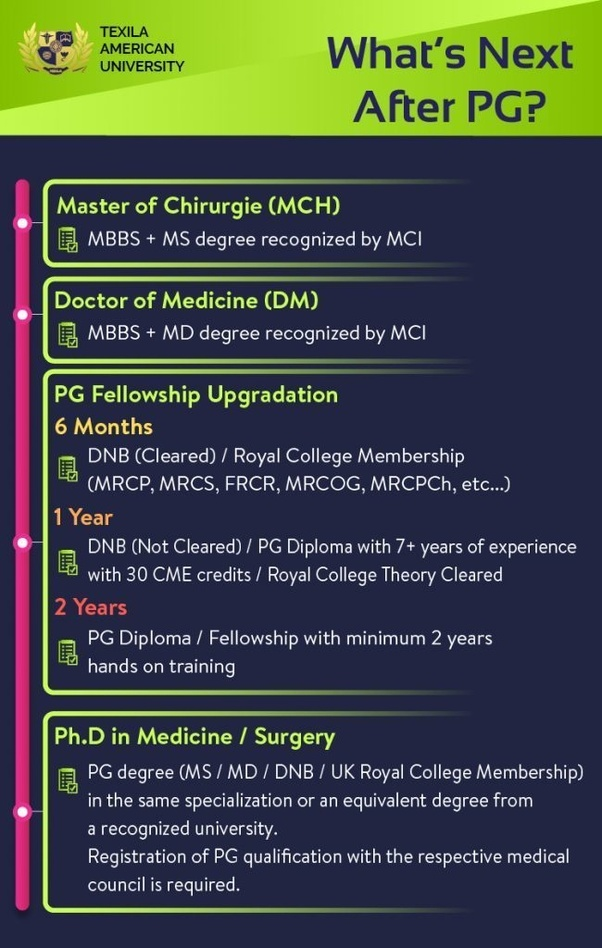 What should we expect after we do our MBBS and PG in India