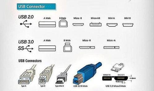 What is the difference between USB Type-A and USB Type-C? - Quora