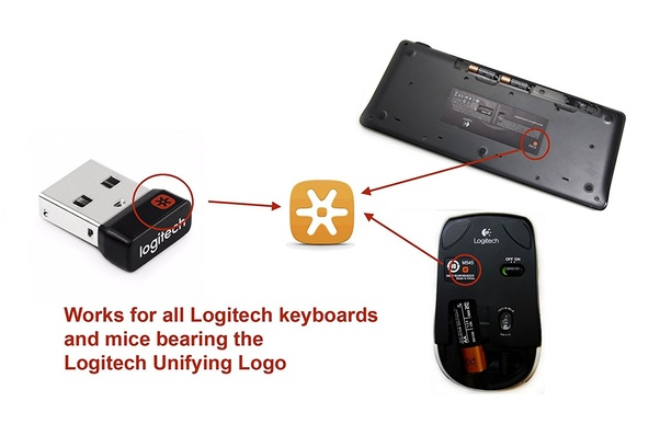 For Using A Logitech Wireless Mouse And A Keyboard Different